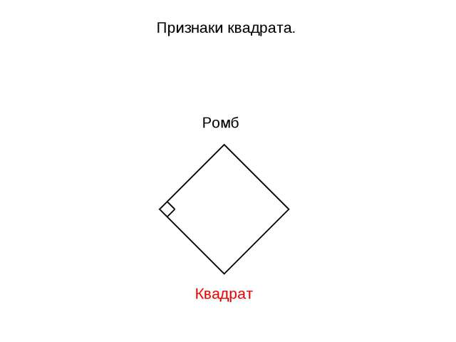 Признаки квадрата. Квадрат