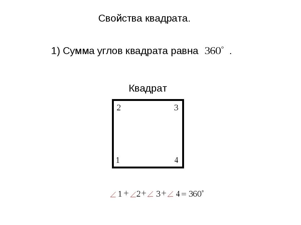 Свойства квадрата. Квадрат