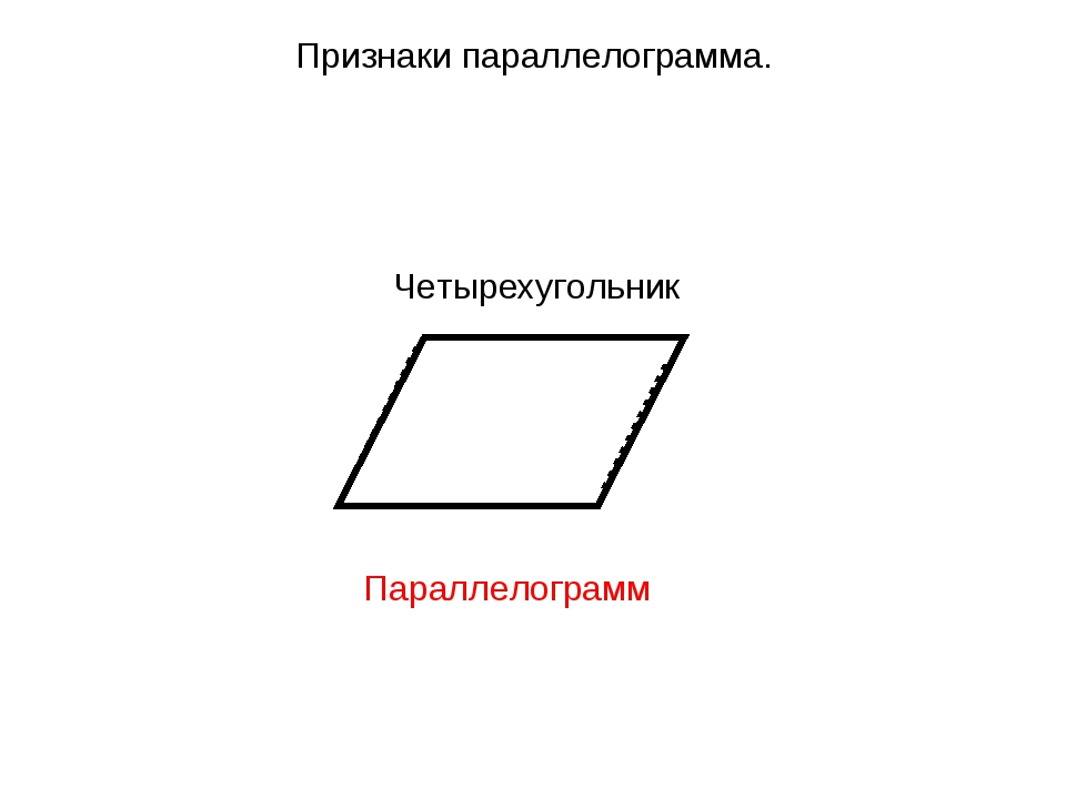 Признаки параллелограмма. Параллелограмм