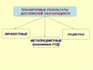 ЛИЧНОСТНЫЕ МЕТАПРЕДМЕТНЫЕ (освоенные УУД) ПРЕДМЕТНЫЕ ПЛАНИРУЕМЫЕ РЕЗУЛЬТАТЫ Д