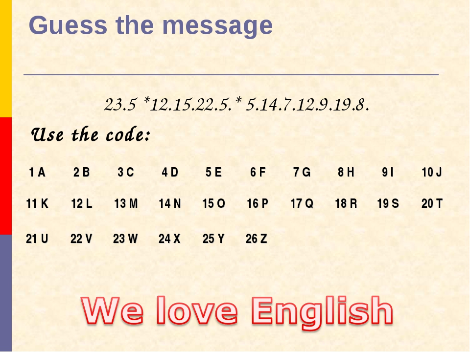 Guess the message 23.5 *12.15.22.5.* 5.14.7.12.9.19.8. Use the code: 1 A 	2 B...