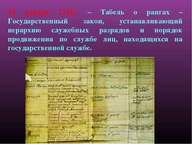 24 января 1724г. – Табель о рангах – Государственный закон, устанавливающий и...