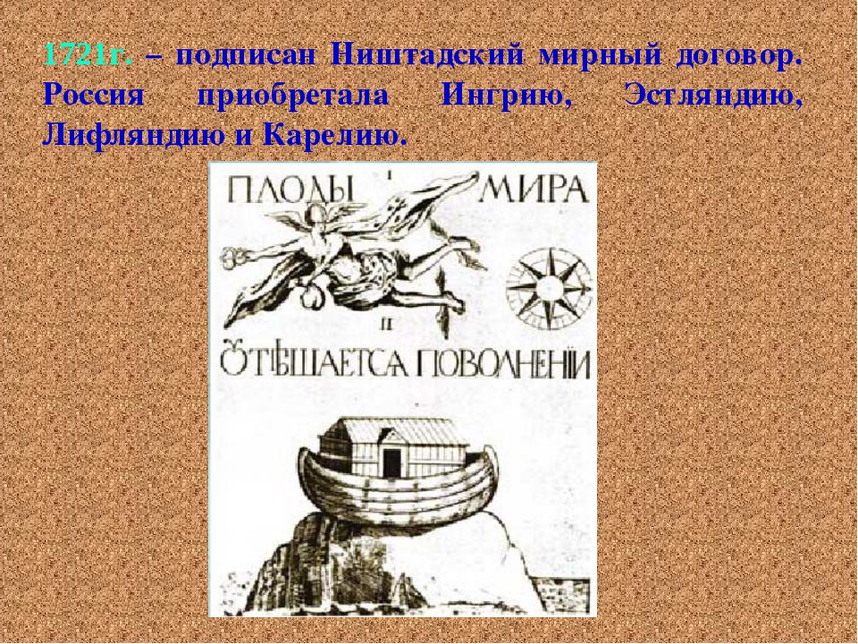 1721г. – подписан Ништадский мирный договор. Россия приобретала Ингрию, Эстля...