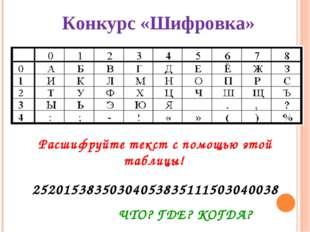 Конкурс «Шифровка» Расшифруйте текст с помощью этой таблицы! 2520153835030405