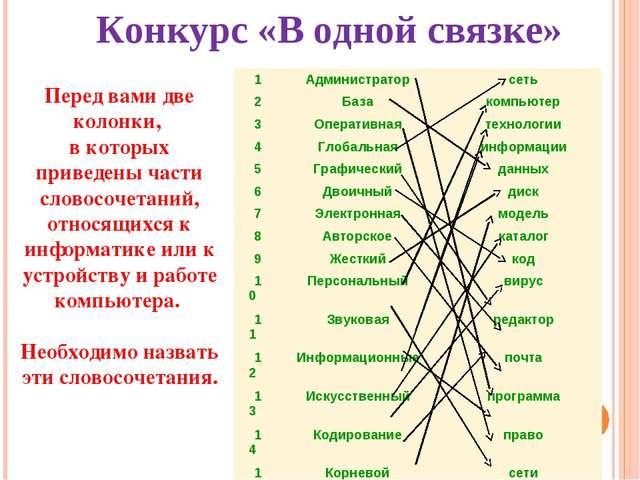 Конкурс «В одной связке» Перед вами две колонки, в которых приведены части сл...