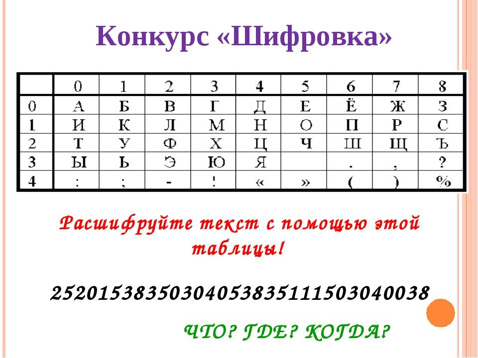 Конкурс «Шифровка» Расшифруйте текст с помощью этой таблицы! 2520153835030405...