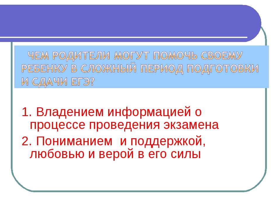 1. Владением информацией о процессе проведения экзамена 2. Пониманием и подд...