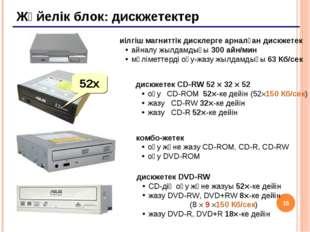 * Жүйелік блок: дискжетектер иілгіш магниттік дисклерге арналған дискжетек ай