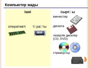 * Компьютер жады ішкісыртқы оперативті тұрақты винчестер дискета лазерлік
