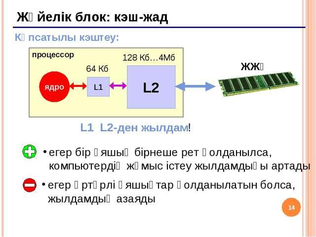 * Жүйелік блок: кэш-жад егер бір ұяшық бірнеше рет қолданылса, компьютердің ж...