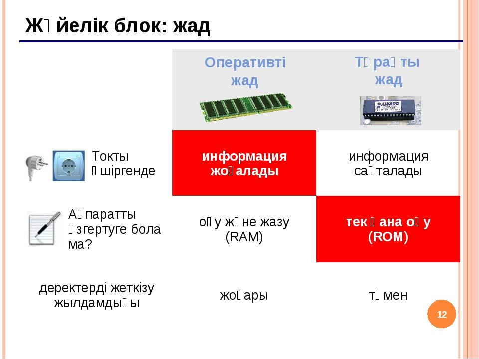 Как сделать память карты памяти системной
