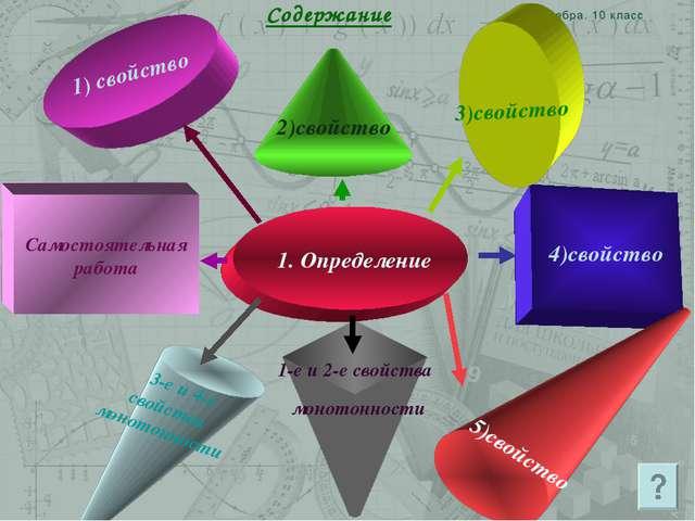 1. Определение 4)свойство 2)свойство 1) свойство Самостоятельная работа 1-е...