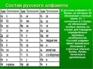 Состав русского алфавита В русском алфавите 33 буквы, из которых 10 обозначаю