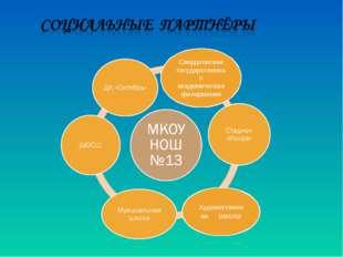 Художественная школа Свердловская государственная академическая филармония
