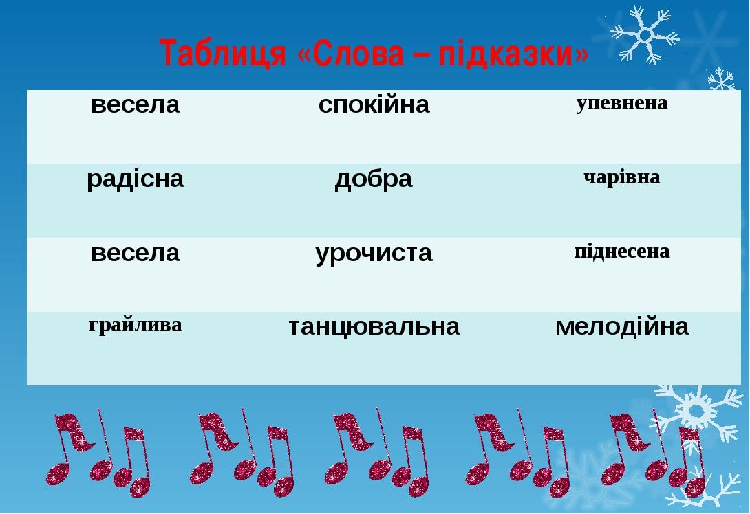 Таблиця «Слова – підказки»