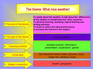 The theme: What nice weather! The aims of the lesson: To speak about the wea