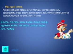 Русский язык ОТВЕТ: Дождь, снегирь, часы, лыжи, пчела, волна, муравьи, ванна,
