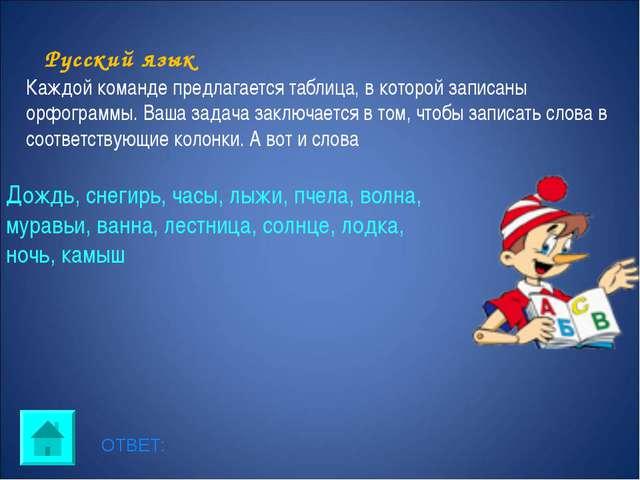 Русский язык ОТВЕТ: Дождь, снегирь, часы, лыжи, пчела, волна, муравьи, ванна,...