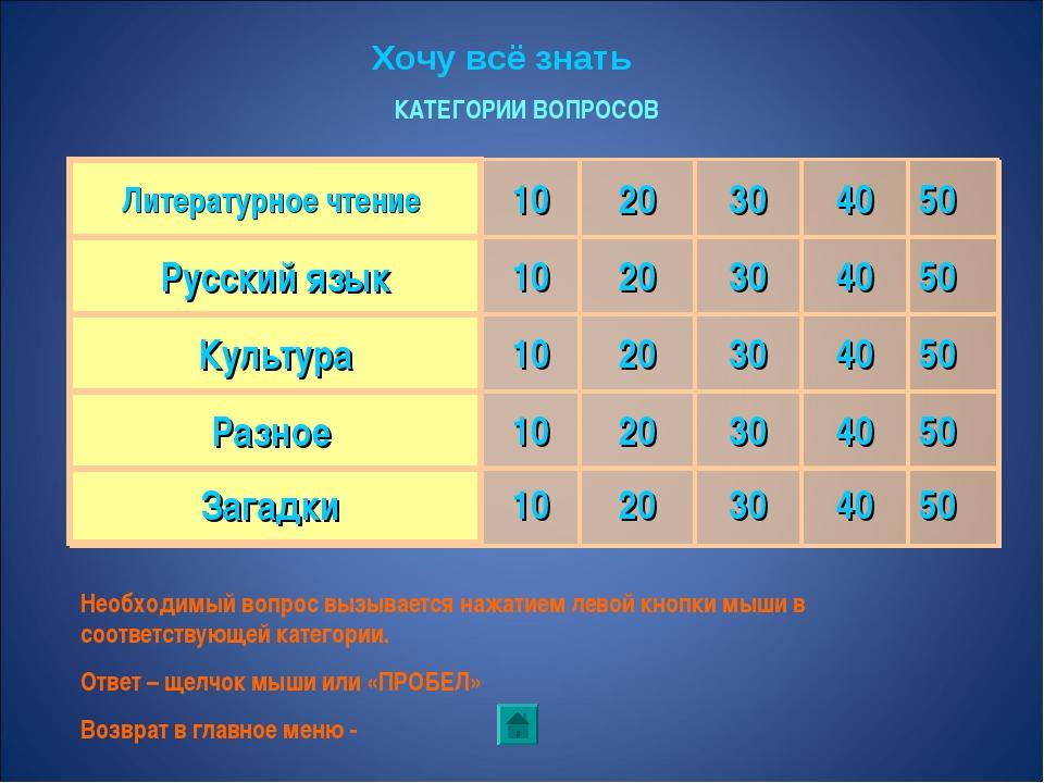 50 40 30 20 10 Загадки 50 40 30 20 10 Разное 50 40 30 20 10 Культура 50 40 30...