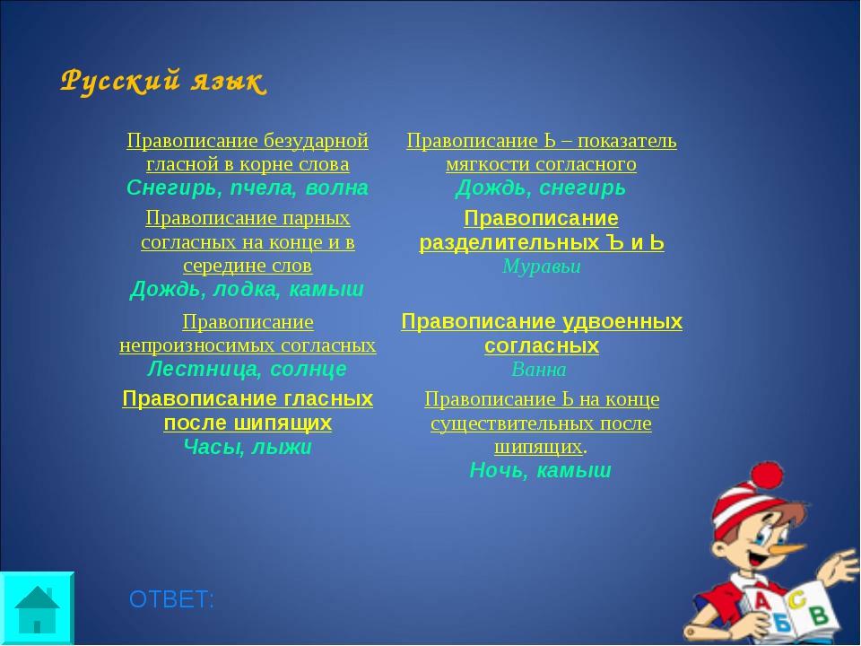 Русский язык ОТВЕТ: Правописание безударной гласной в корне слова Снегирь, пч...