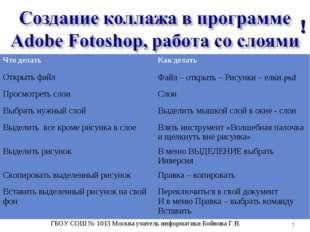 ! * ГБОУ СОШ № 1013 Москва учитель информатики Бойнова Г.В. Что делатьКак де