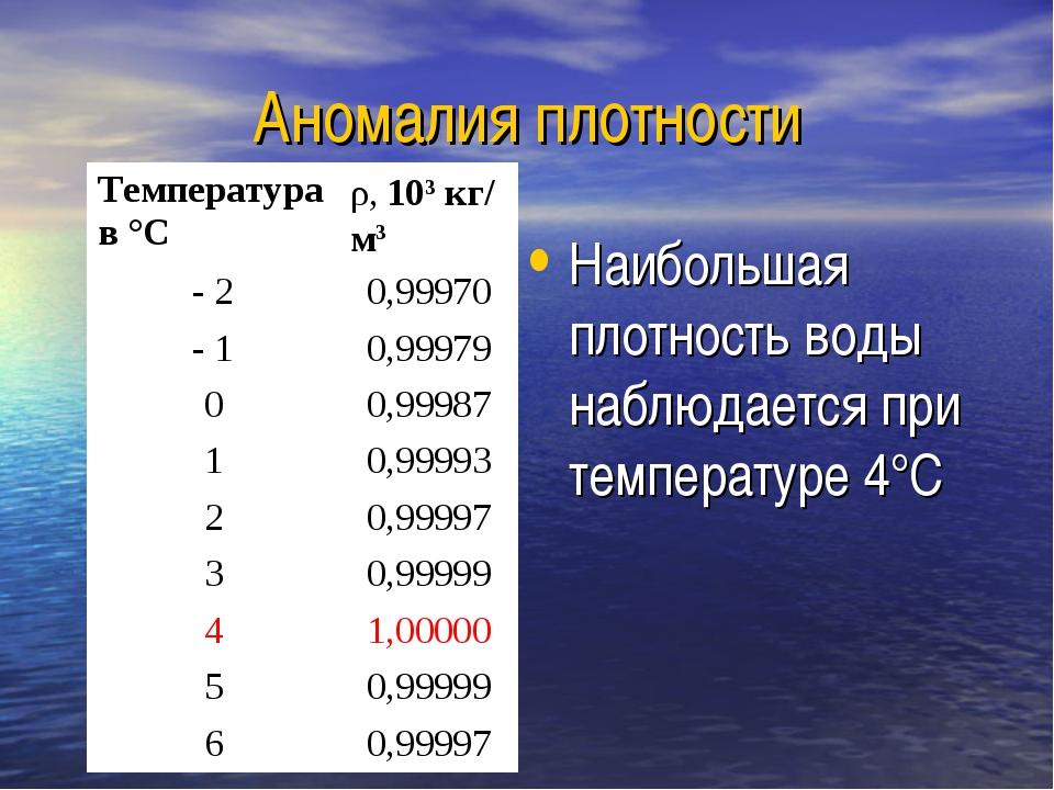 Аномалия плотности Наибольшая плотность воды наблюдается при температуре 4°С...