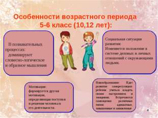 * Особенности возрастного периода 5-6 класс (10,12 лет): В познавательных про