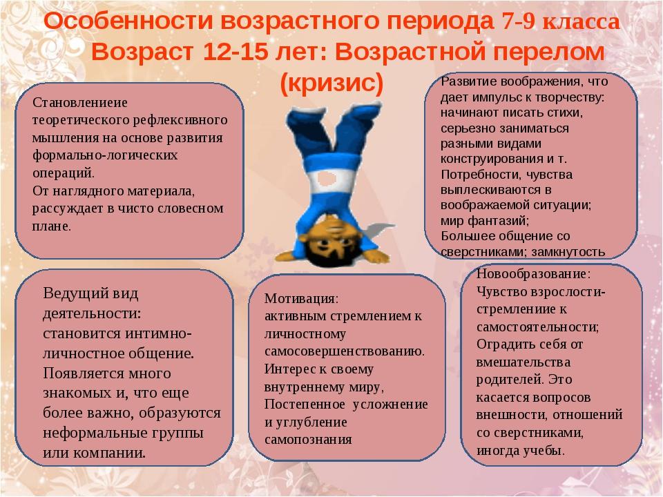 Особенности возрастного периода 7-9 класса Возраст 12-15 лет: Возрастной пере...