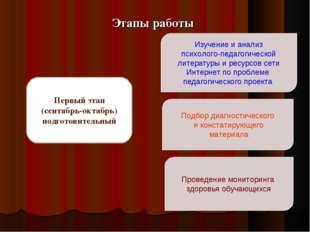 Подбор диагностического и констатирующего материала Первый этап (сентябрь-окт