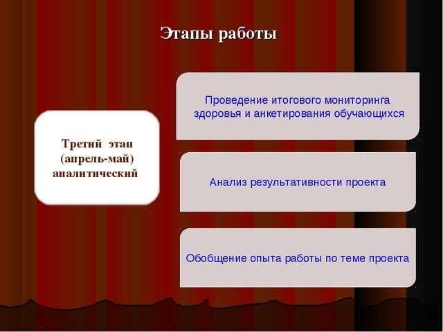 Третий этап (апрель-май) аналитический Обобщение опыта работы по теме проекта...