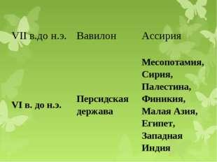 VII в.до н.э.ВавилонАссирия VI в. до н.э.Персидская державаМесопотамия, С