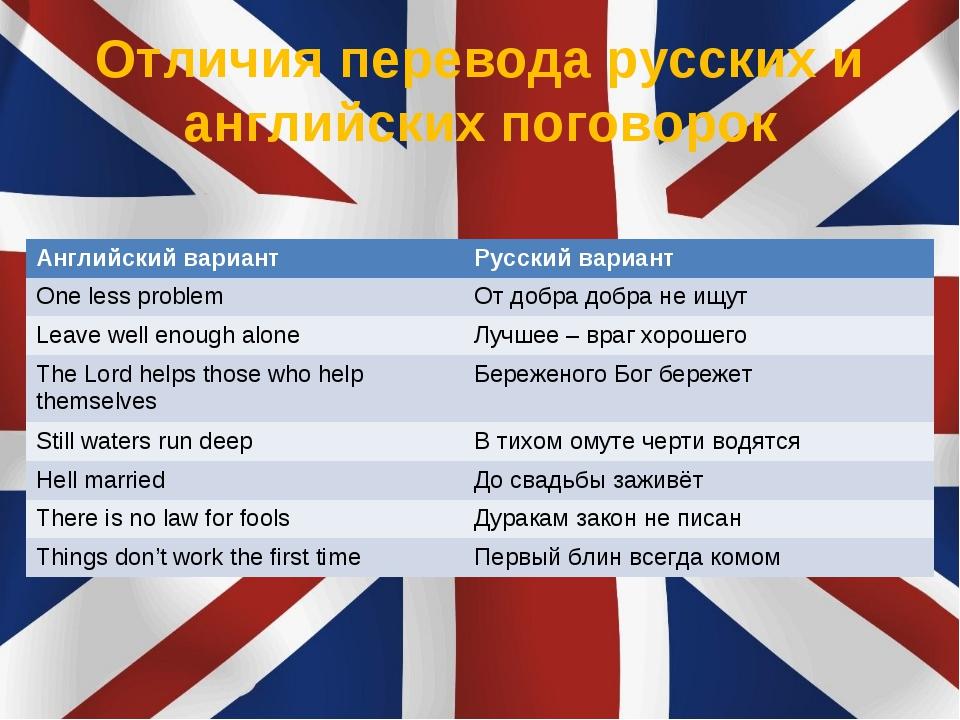 Отличия перевода русских и английских поговорок Английский вариантРусский ва...