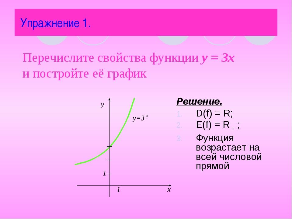 Упражнение 1. Решение. D(f) = R; E(f) = R + ; Функция возрастает на всей чис...