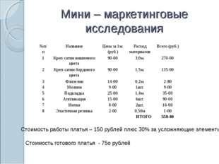 Мини – маркетинговые исследования Стоимость работы платья – 150 рублей плюс 3