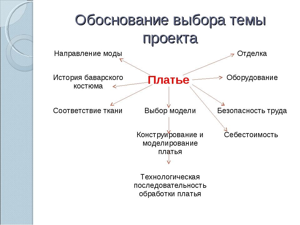 Обоснование выбора темы проекта Направление модыОтделка  История баварско...