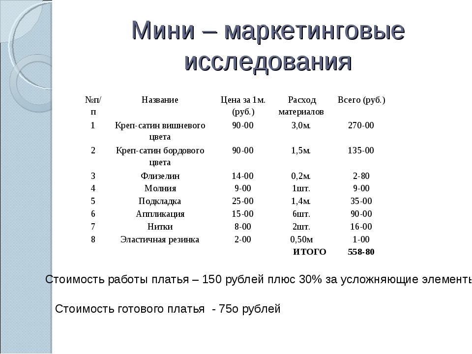 Мини – маркетинговые исследования Стоимость работы платья – 150 рублей плюс 3...