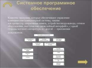 Комплекс программ, которые обеспечивают управление компонентамикомпьютерной