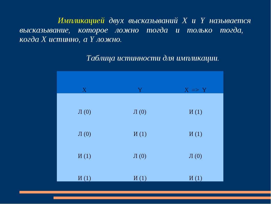 Импликацией двух высказываний Х и Y называется высказывание, которое ложно...