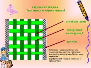 Строение ткани (полотняное переплетение) основная нить поперечная нить (уток