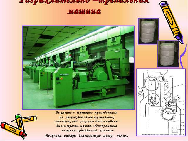 Разрыхлительно –трепальная машина Рыхление и трепание производится на разрыхл...