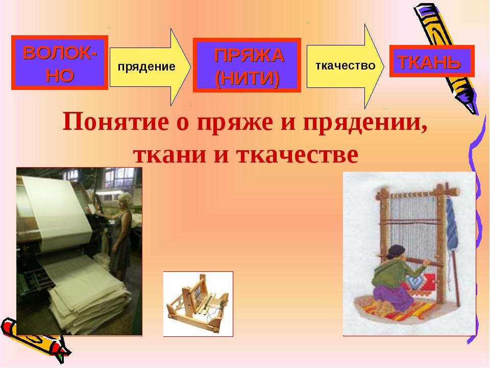 Понятие о пряже и прядении, ткани и ткачестве ВОЛОК-НО ПРЯЖА (НИТИ) ТКАНЬ пря...