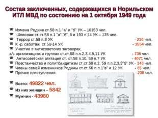 """Измена Родине ст.58 п.1 """"а"""" и """"б"""" УК – 10153 чел. Шпионаж ст.ст.58 п.1 """"а"""",""""б"""
