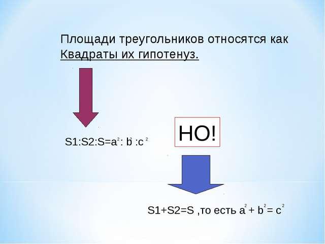 Площади треугольников относятся как Квадраты их гипотенуз. S1:S2:S=a : b :c 2...