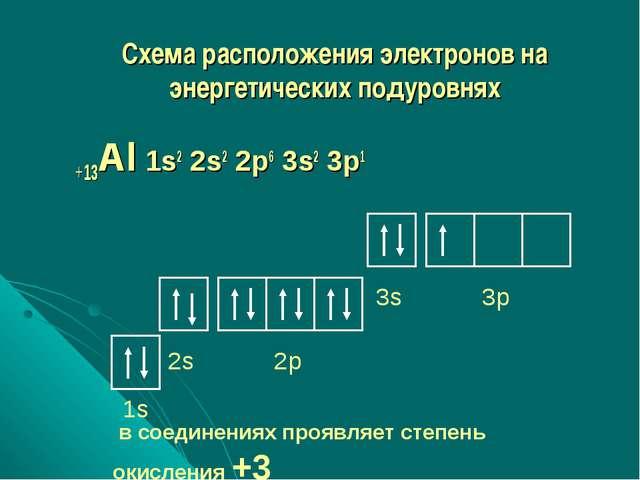 +13Al 1s2 2s2 2p6 3s2 3p1 1s 2s 2p 3s 3p в соединениях проявляет степень окис...