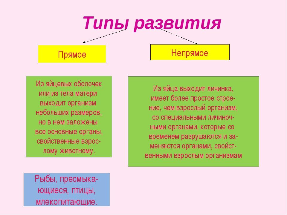 Типы развития Непрямое Прямое Из яйцевых оболочек или из тела матери выходит...