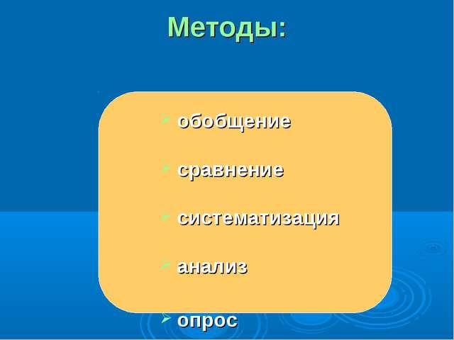 Методы: обобщение сравнение систематизация анализ опрос