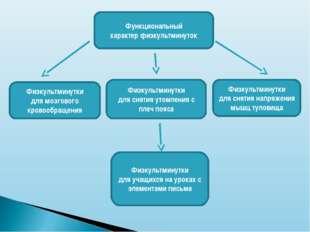Функциональный характер физкультминуток Физкультминутки для учащихся на урока