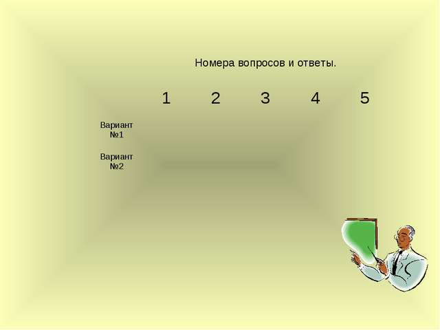 Номера вопросов и ответы. 12345 Вариант№1 Вариант№2