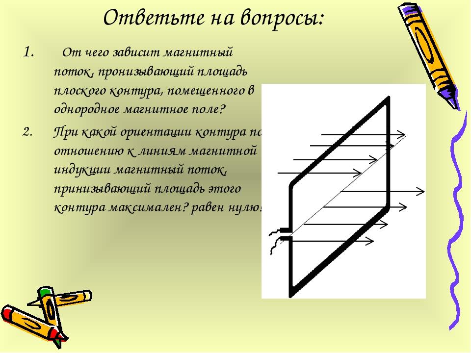 Ответьте на вопросы: 1. От чего зависит магнитный поток, пронизывающий площад...