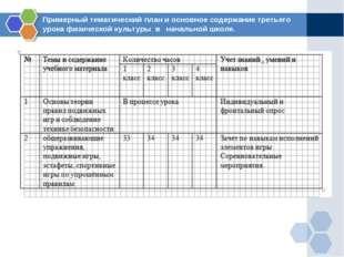 Примерный тематический план и основное содержание третьего урока физической